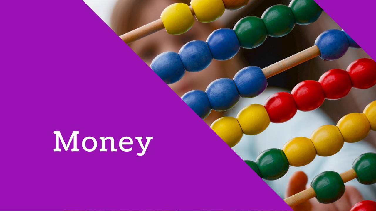 Primary Math: Money